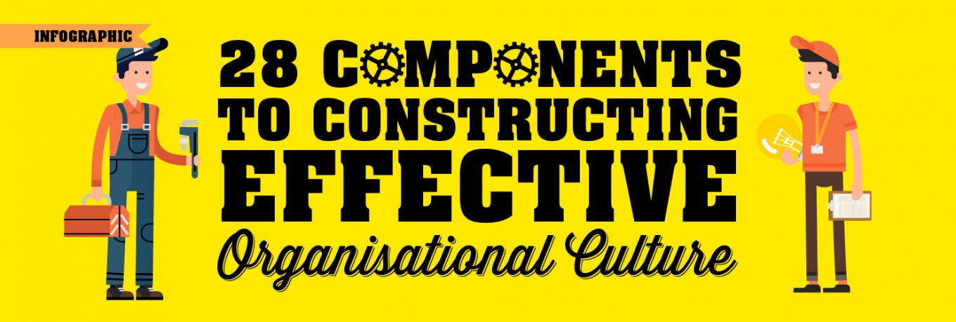 Infographic: 28 Components to Constructing Effective Organisational Culture