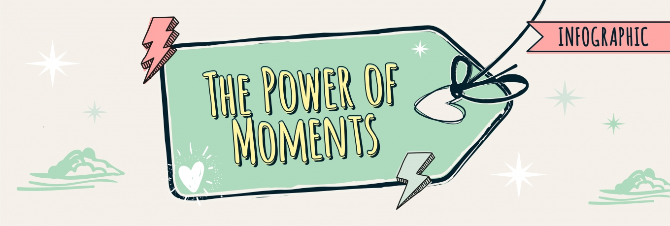 Infographic: The Power of Moments
