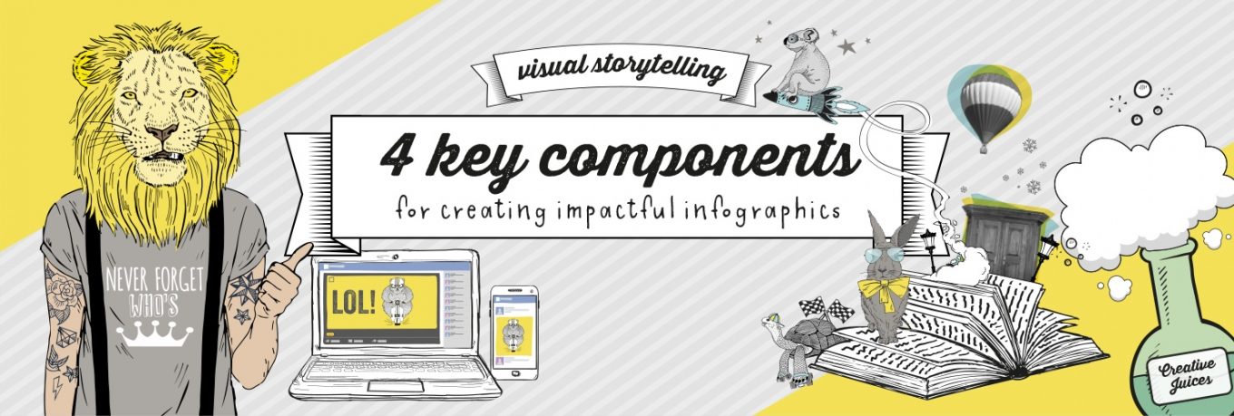 Infographic: Your Go-to Guide to Mastering Visual Magic