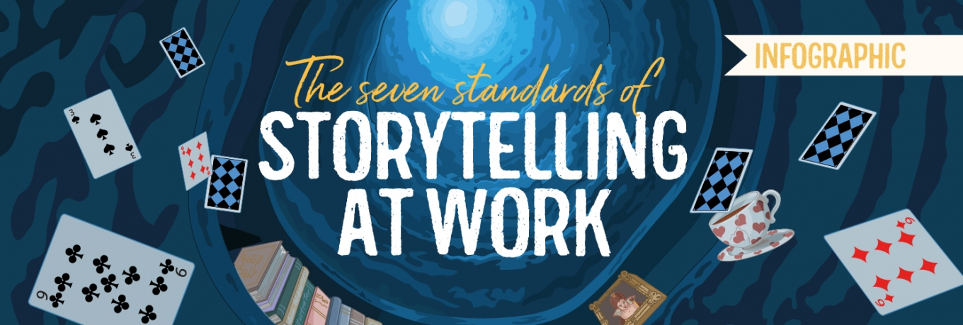 Infographic: The Seven Standards of Storytelling at Work