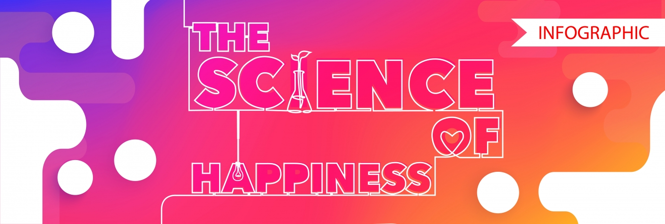 Infographic: The Science of Happiness