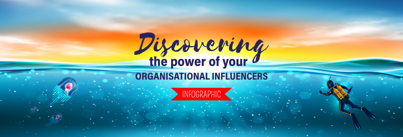 Infographic: The power of your organisational influencers