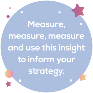 Circular image: Measure, measure, measure and use this insight to inform your strategy.