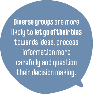 """Roundal with text"""" Diverse groups are more likely to let go of their bias towards ideas, process information more carefully and question their decision making."""