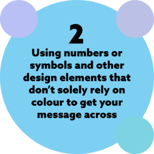 Roundel with the wording 'using numbers or symbols and other design elements that don't solely rely on colour to get your message across'